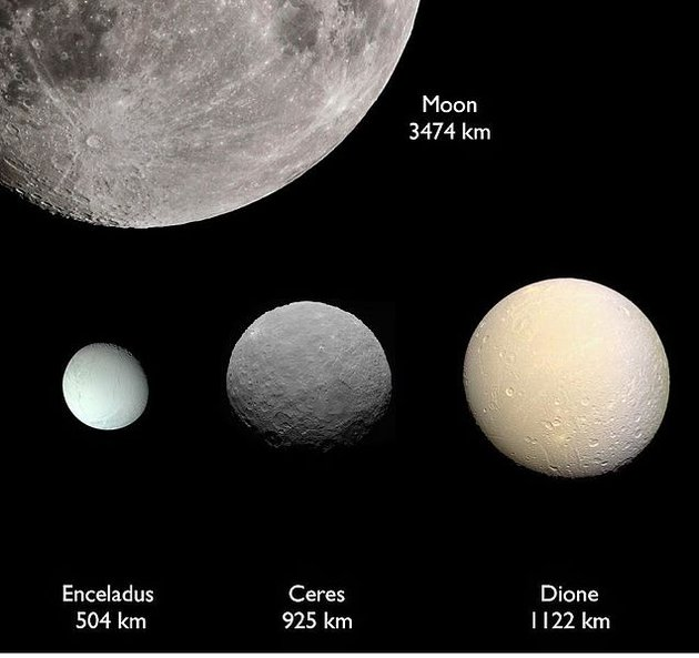 Ceres_size.jpg