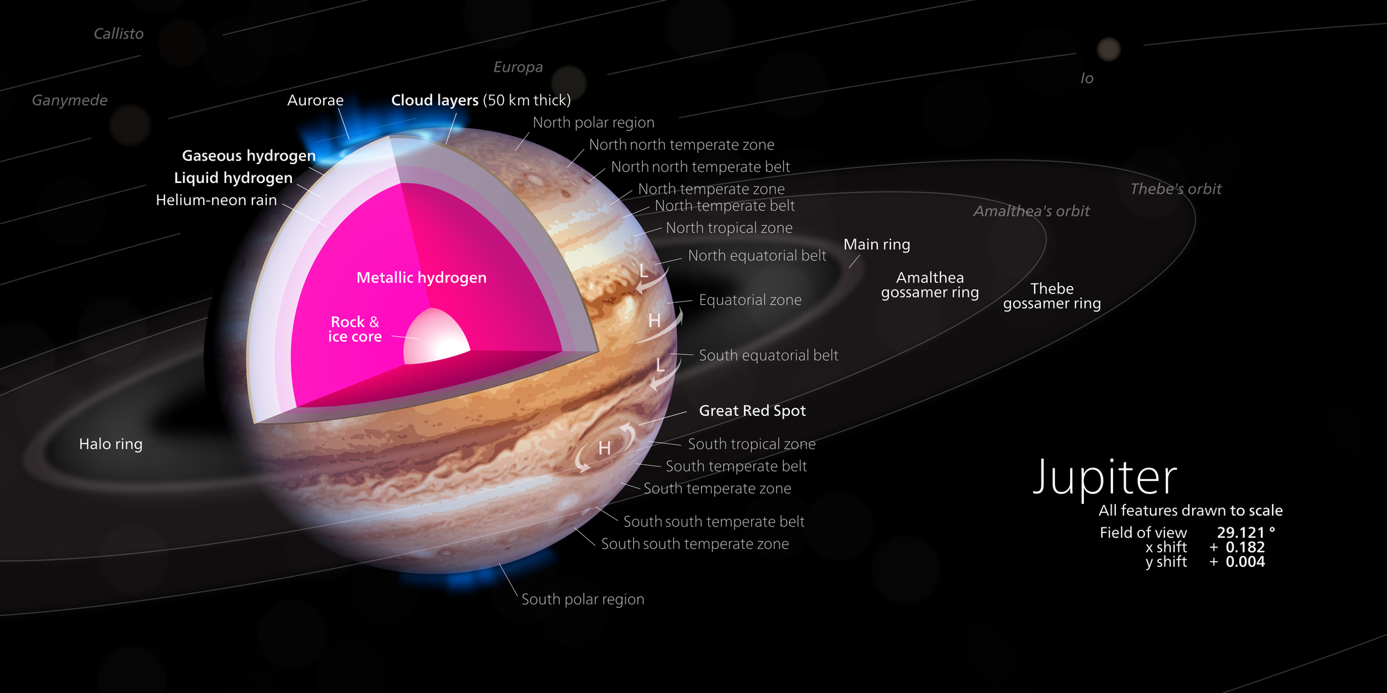 3840px-Jupiter_diagram.svg.png